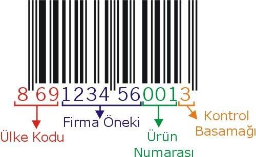 Kargo Barkod etiketi Nedir?